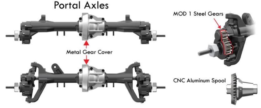Gen8 axles